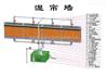 温室大棚通风降温专用负压风机湿帘