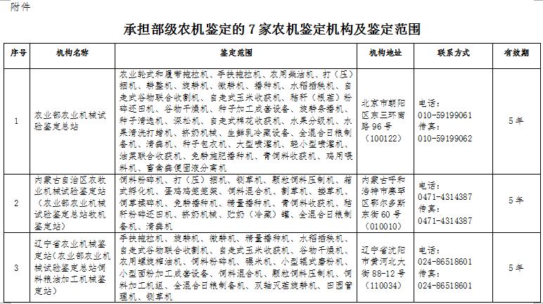 农业部:对7家农机机构进行部级鉴定并确定其承担范围